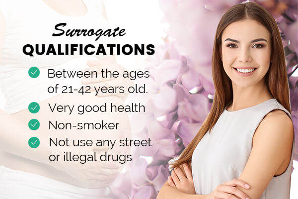 Surrogate Qualifications in Columbus OH, Surrogate Qualifications Columbus OH, Columbus OH Surrogate Qualifications, Surrogate Qualifications, Surrogate, Surrogate Agency, Surrogacy;